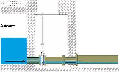 einfache drosselung mit kalibriertem schieber f r oberfl chenw sser und regenwasser ohne. Black Bedroom Furniture Sets. Home Design Ideas